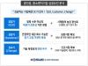 """중진공 충남지역본부 """"성공하는 중소벤처기업에 '3C'가 있다"""""""
